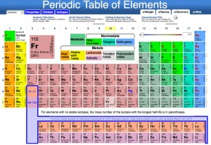 periodic-table-elements_02