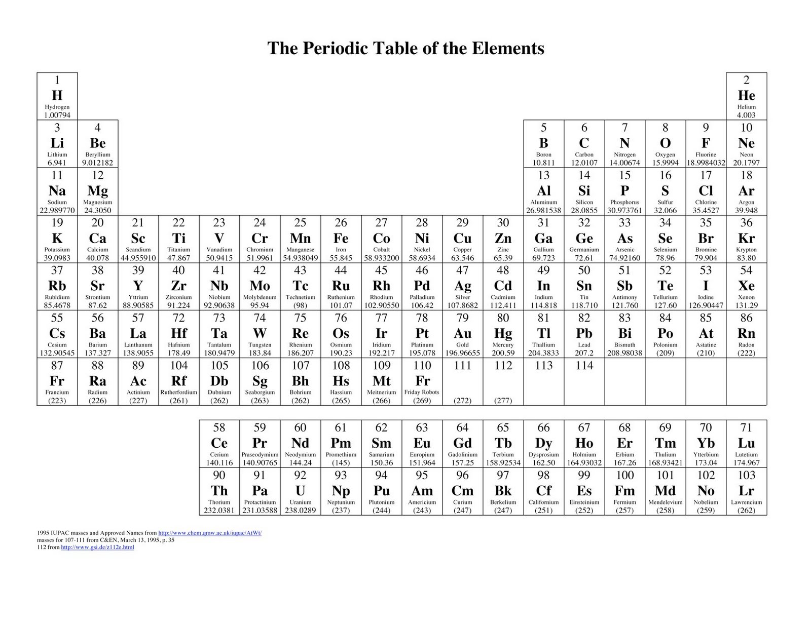Periodic Table Without Element Names Periodic Table With Elements